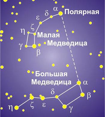 polyarnayzvezda.jpg